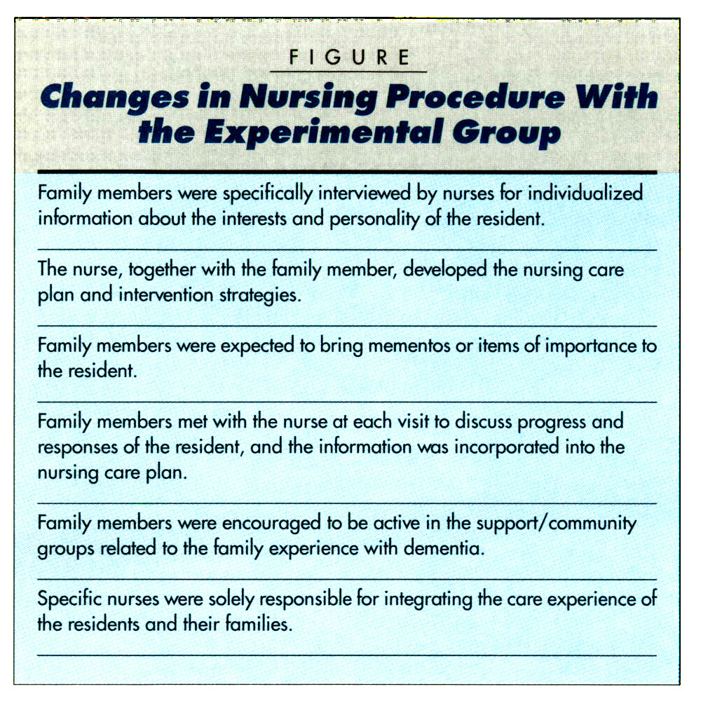 patients dementia involving families to maximize nursing care figurechanges in nursing procedure the experimental group