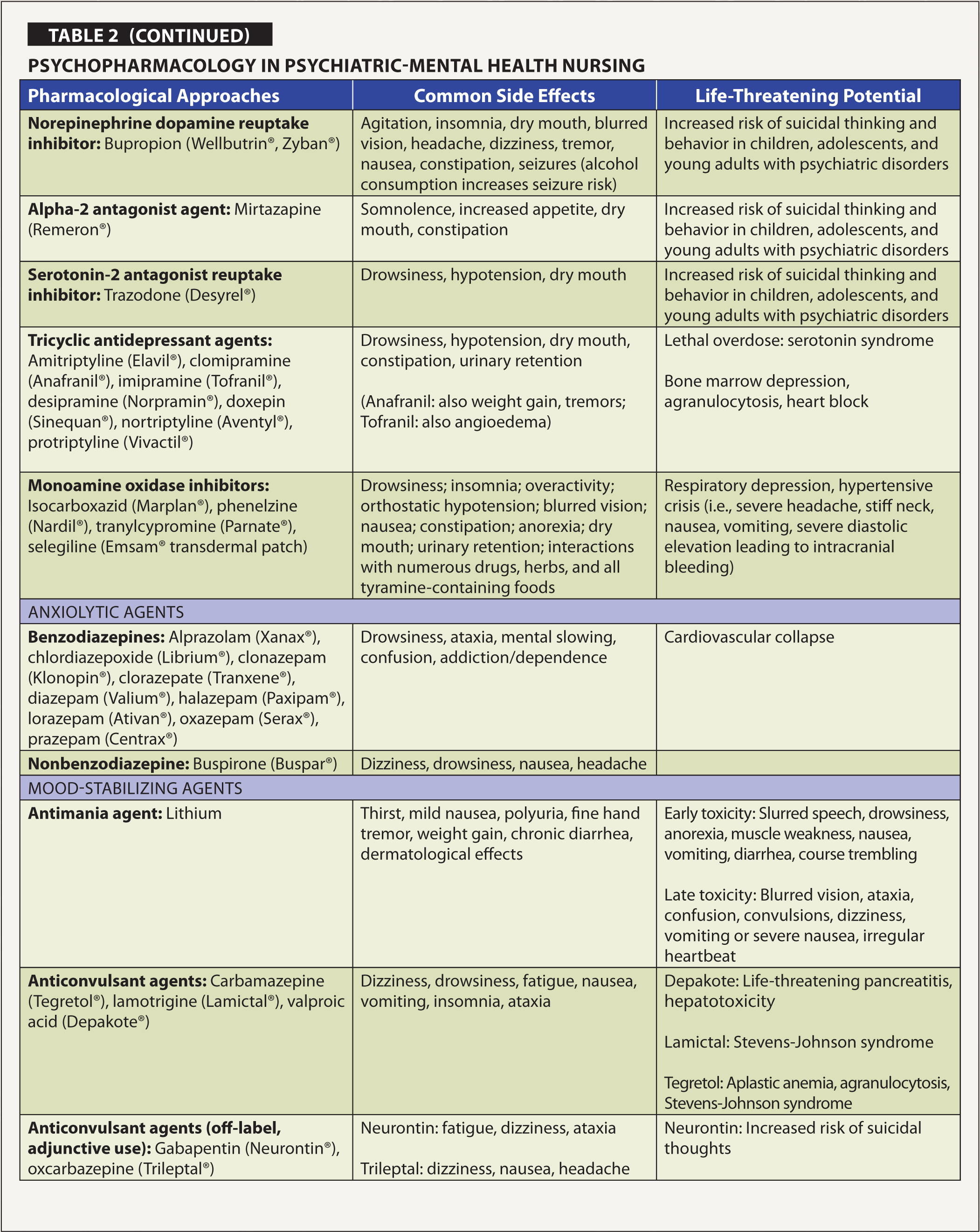 critical thinking strategies for teachers