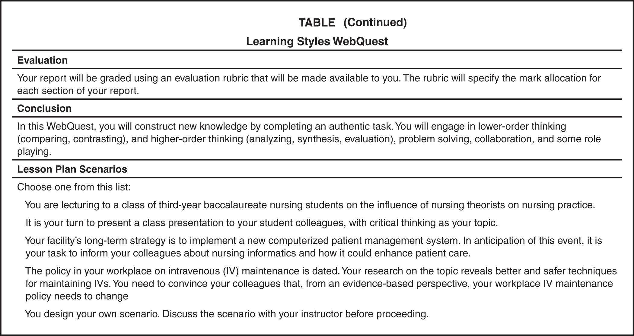 Online Journal Knowledge Synthesis Nursing