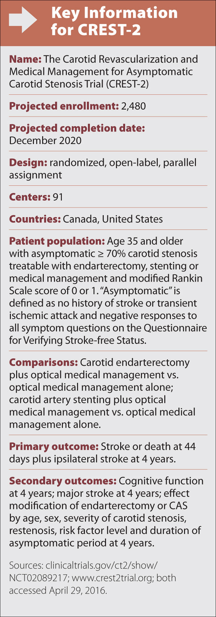 The Carotid Controversy