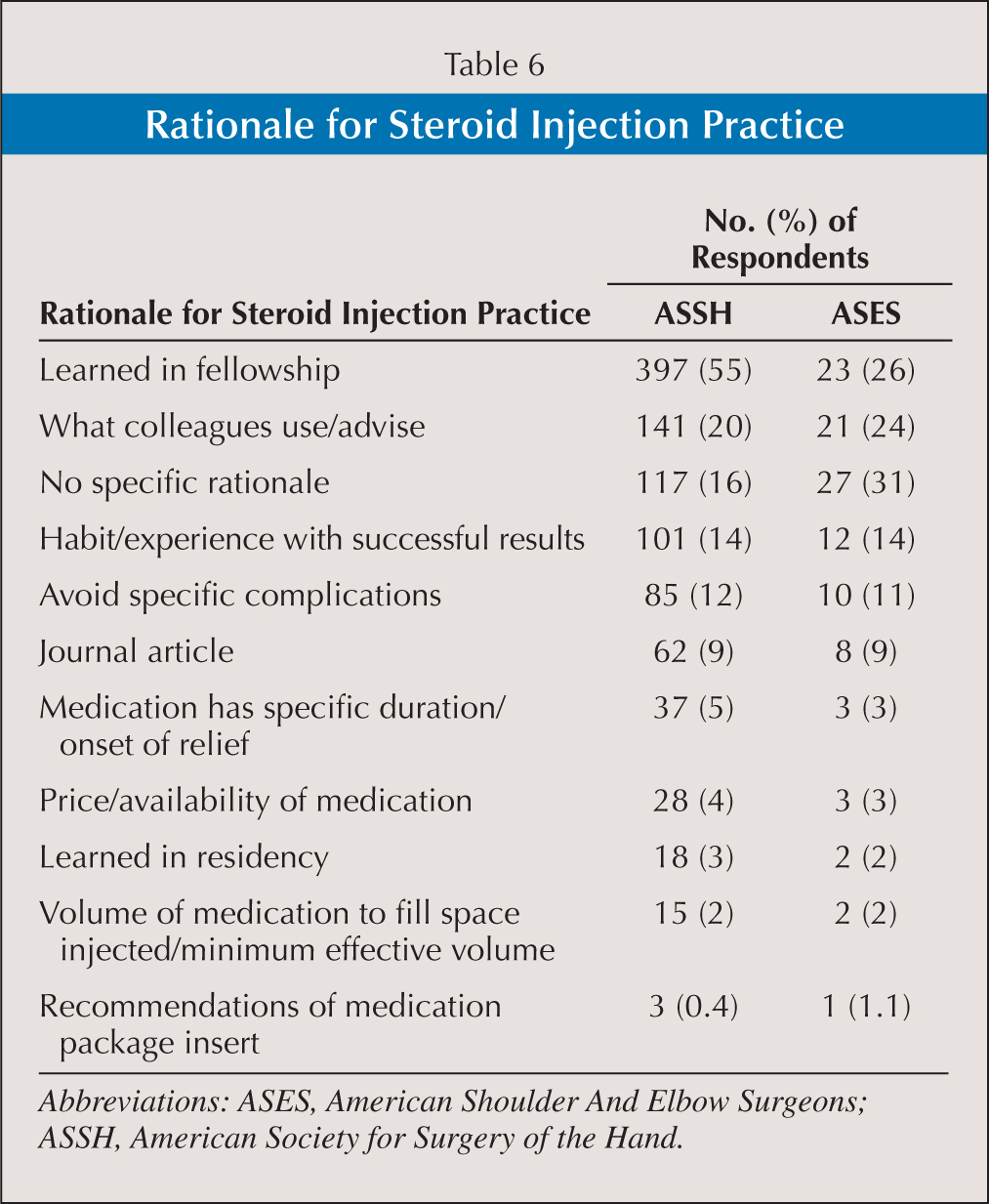antenatal steroids indications
