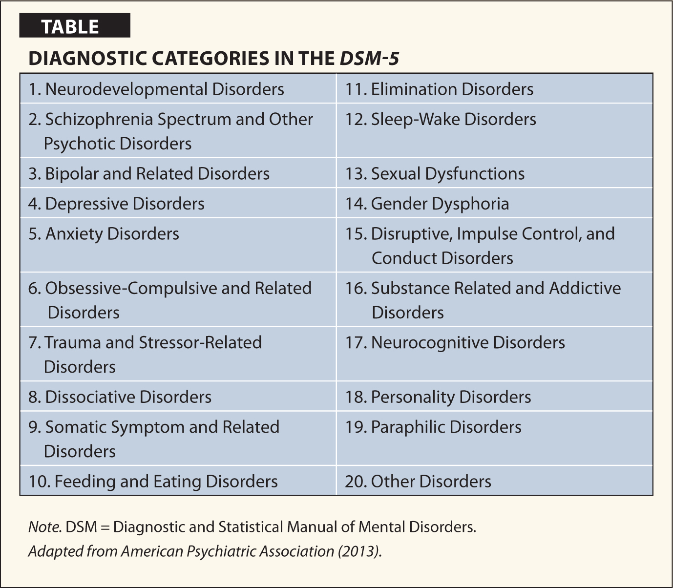 an overview of paranoid schizophrenia the prevalence of the mental illness diagnostic criteria and i Paranoid schizophrenia was considered a type of  to help standardize diagnoses of different types of mental illness  diagnostic criteria.